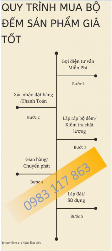 Quy trinh mua bo dem san pham gia re tai bodemsanpham.com